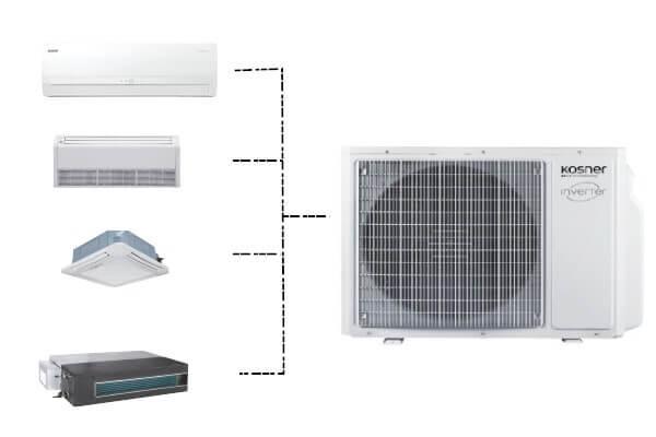 Aire acondicionado split 1x1 / multisplit