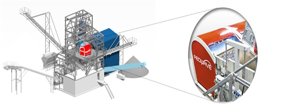 Sistema de reciclaje de metales Redwave