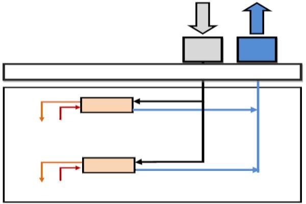 Ventilación mecanica forzada doble flujo