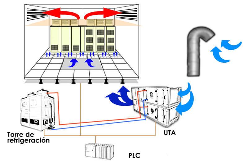 cpd2 torre refrigeración uta